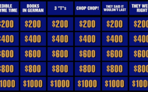 Jeopardy game board for risks of Jeopardy celebrity guest hosts Image