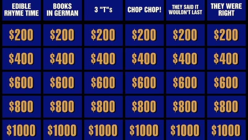Jeopardy game board, for article Mike Richards Fired at 'Jeopardy!' Image