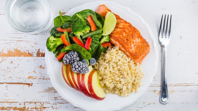 A plate full of portion control sizes Image